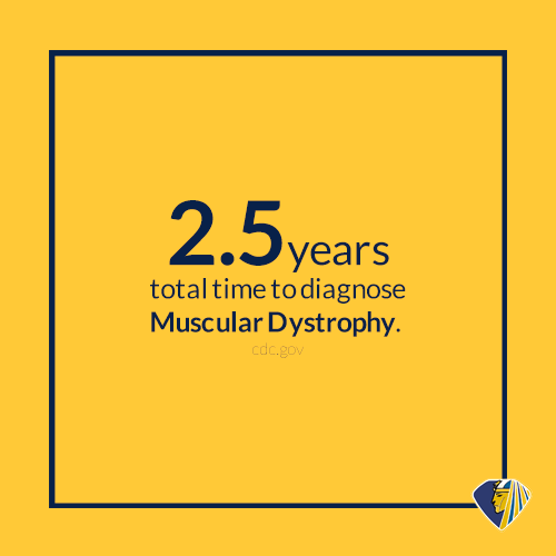 Muscular Dystrophy – Satistic